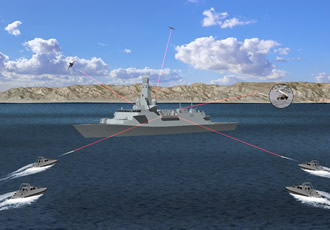 Ministry of Defence awards £30m laser weapon contract