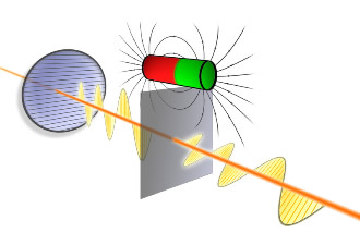 Quantum effect modifies direction of light waves
