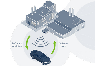 Partnership provides connectivity solutions for smart vehicles
