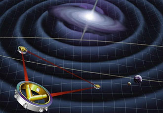 LISA gravitational wave mission scheduled for 2034