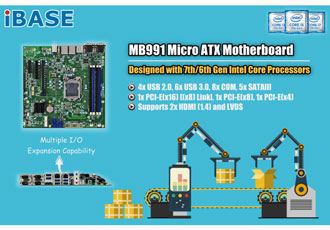 Motherboard designed with Intel Core Processors