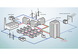 Technology is ready for distributed energy systems