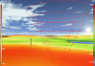 Solution provides effective wind measurements in complex terrain
