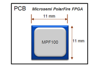 FPGAs now interoperate with wideband RF transceiver