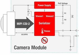 Advances in next-gen camera module circuit design