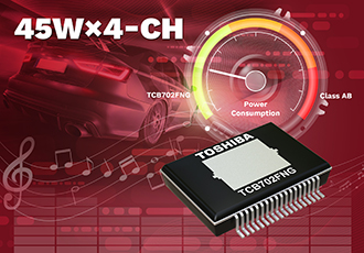 4-channel linear power amplifier for car audio