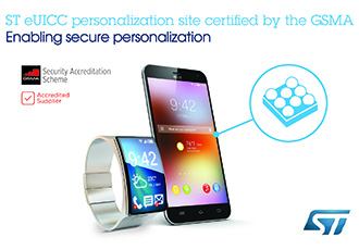 Personalised eSIMs for mobiles and connected devices