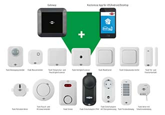 Innovative solutions enabling Smart Homes