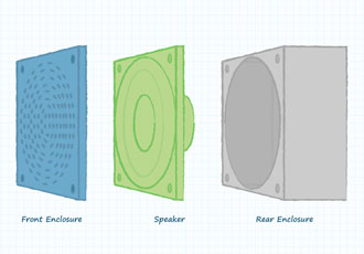 How to design with mini speakers for the best sound and reliability
