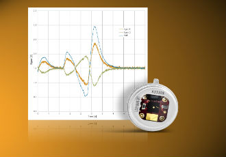 NDIR spectroscopy: differential pyroelectric detectors