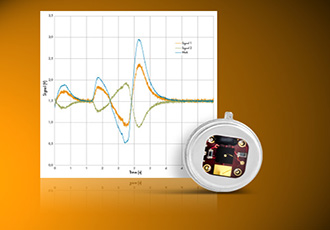 Pyroelectric detector uses a differential mode of operation