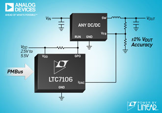 DC/DC regulator provides a serial PMBus interface