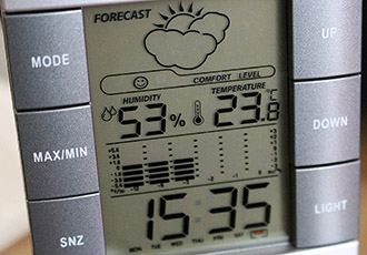 Smart meter requirements for business energy savings