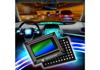 Image sensor platform designed for ADAS and autonomous driving
