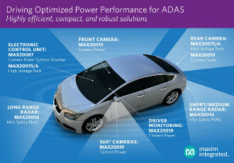 PMICs drive optimised power for ADAS functions
