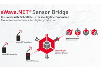 Sensor bridge is the stepping stone between sensors and IT system