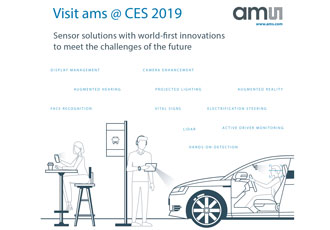 Sensor solutions to meet the challenges of the future at CES