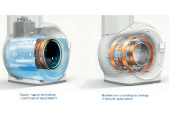 MRI with industry-first fully sealed magnet