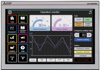 Widescreen operator interfaces provide comfortable machine handling