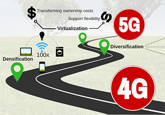 Will 5G really be so different after all?