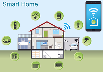Brits attitudes towards smart home technology in 2018