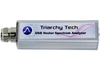 Spectrum analyser measures analogue and digital signals
