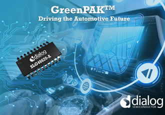 Technology enhances scalability for driving the automotive future