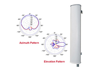 Sector antenna with high-gain and dual slant polarisation