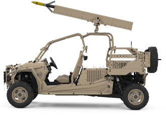 First order for FLETCHER Laser Guided Rocket Launcher announced