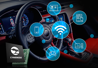 Automotive infotainment user experience with WiFi 6 solution