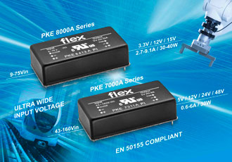 Ultra wide DC/DC converters for industrial and railway applications