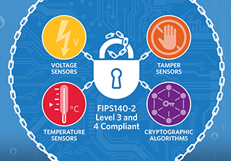 Single-chip security solutions offer simple implementation