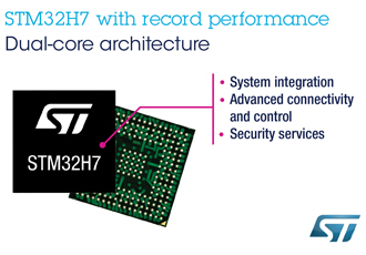 MCUs combine dual-core performance with feature integration