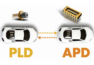 Pulsed laser diodes and APD arrays from a single provider