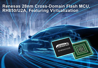 Cross-domain flash MCU featuring virtualisation