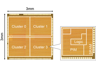 New processing-in-memory technology for next-gen AI chips