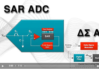 Choosing the best ADC architecture