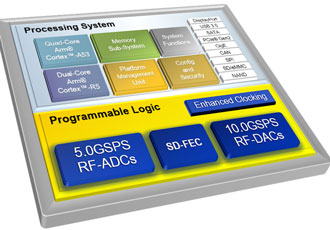 Single-chip adaptable radio platform for 5G wireless applications
