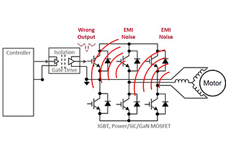 Isolated gate drivers and EMI noise