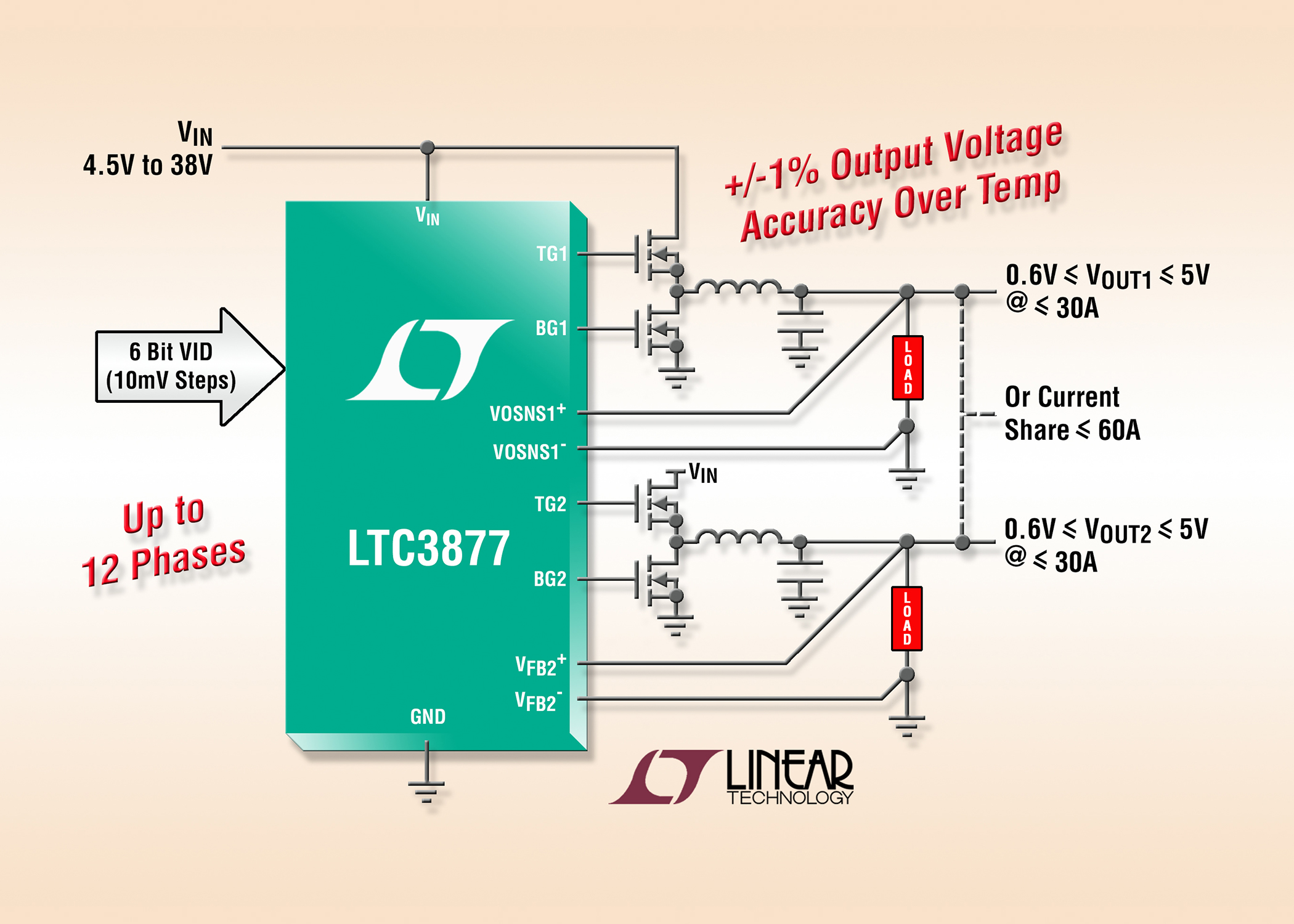 Dc Controller Dramatically Reduces Switching Jitter Foldback Current Limiting Circuit Similar Articles