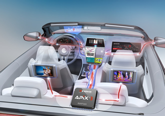 12Gb/s transmission enables next-gen infotainment