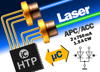 Continuous wave laser diode driver features MCU interface