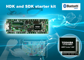 HDK & SDK improve IoT product development efficiency