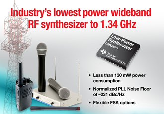 Industry's 'lowest power' wideband RF synthesiser