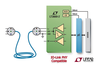 Industrial transceiver is IO-Link PHY compatible