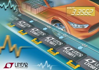 Battery stack monitor achieves 0.04% measurement accuracy