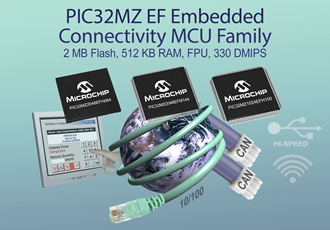 MCUs integrate FPU & ADC for low latency & wide bandwidth