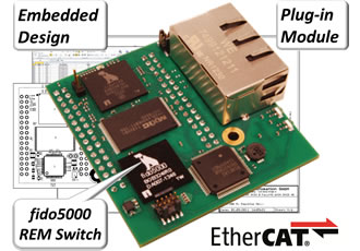 Multi-protocol devices updated to support EtherCAT