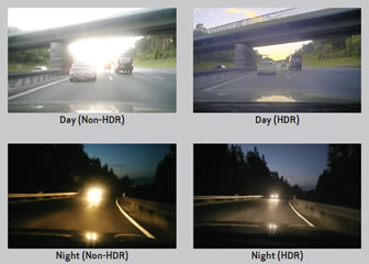 Image sensors for advanced driver assistance systems
