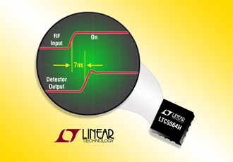 Peak power detector features response time of 7ns